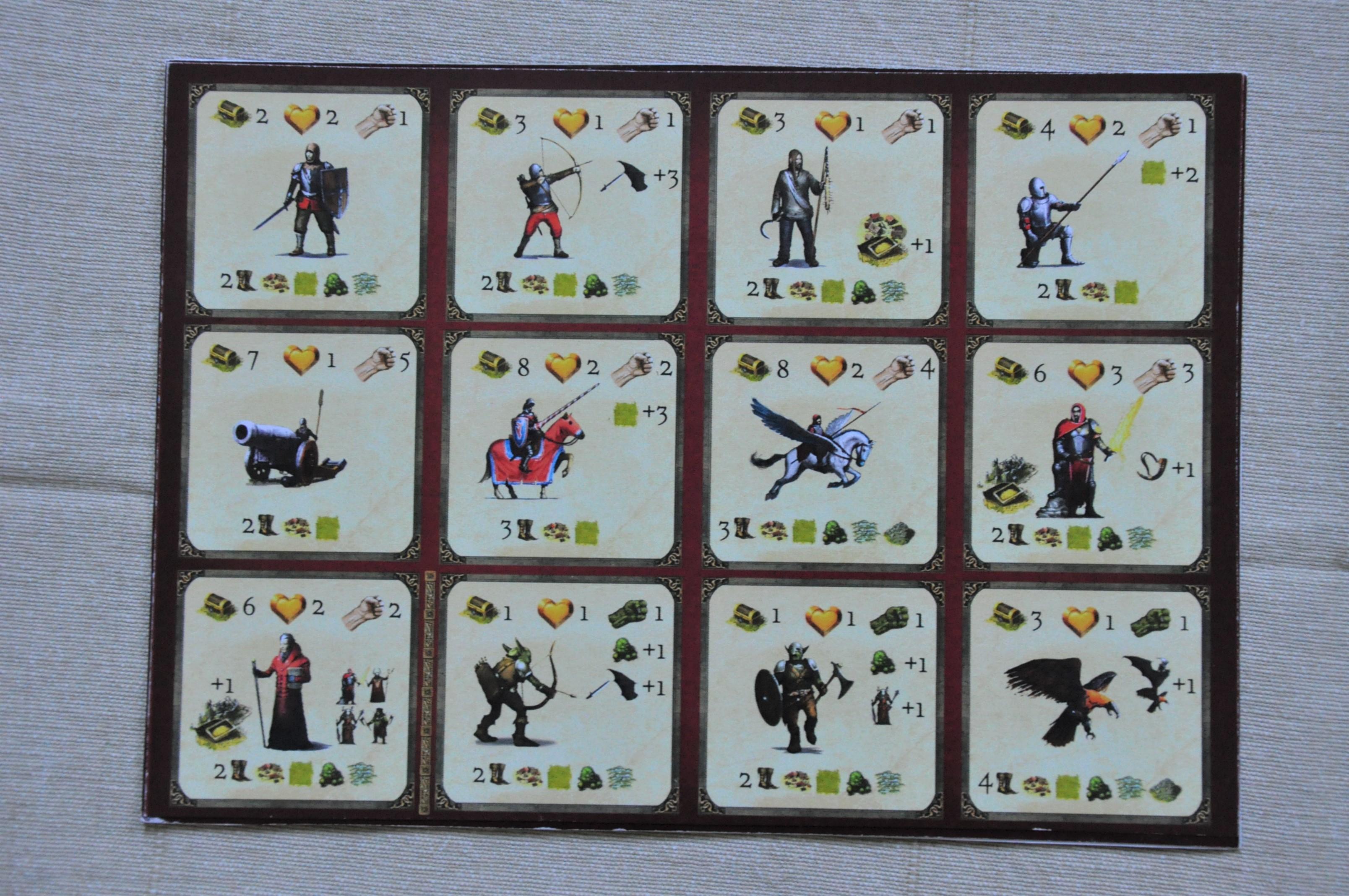 Karta pomocy gracza zestatystykami jednostek
