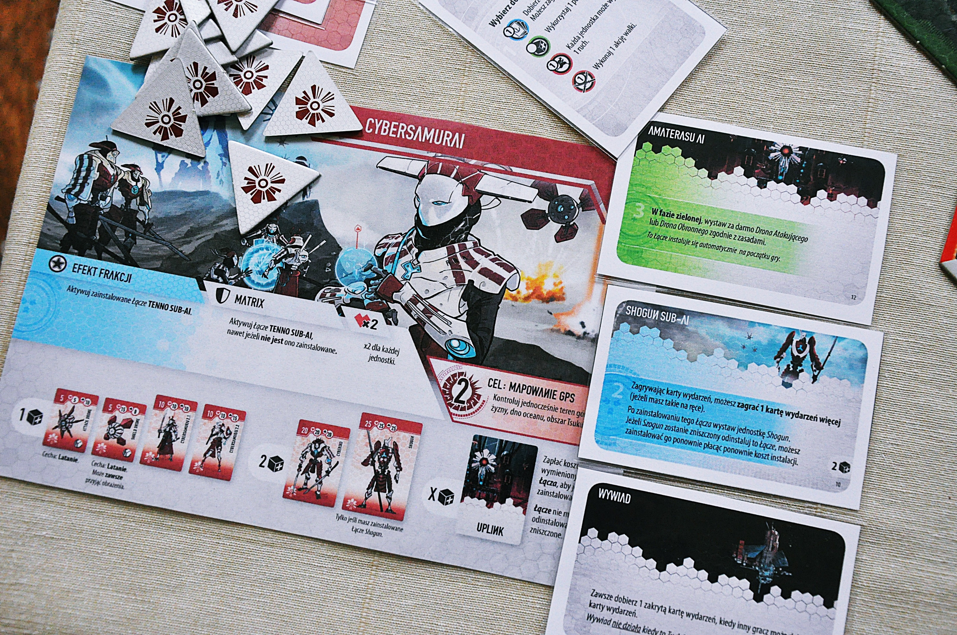 Planszetka frakcji Cybersamurai